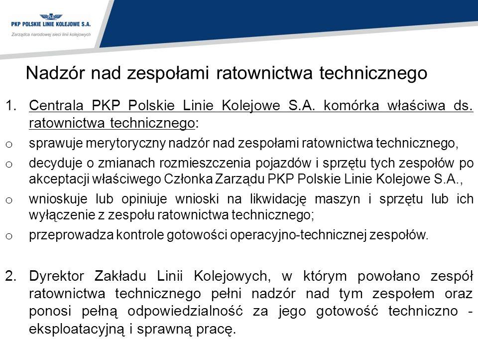 Nadzór nad zespołami ratownictwa technicznego