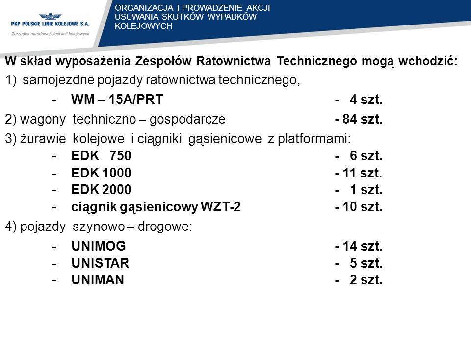 samojezdne pojazdy ratownictwa technicznego, - WM – 15A/PRT - 4 szt.