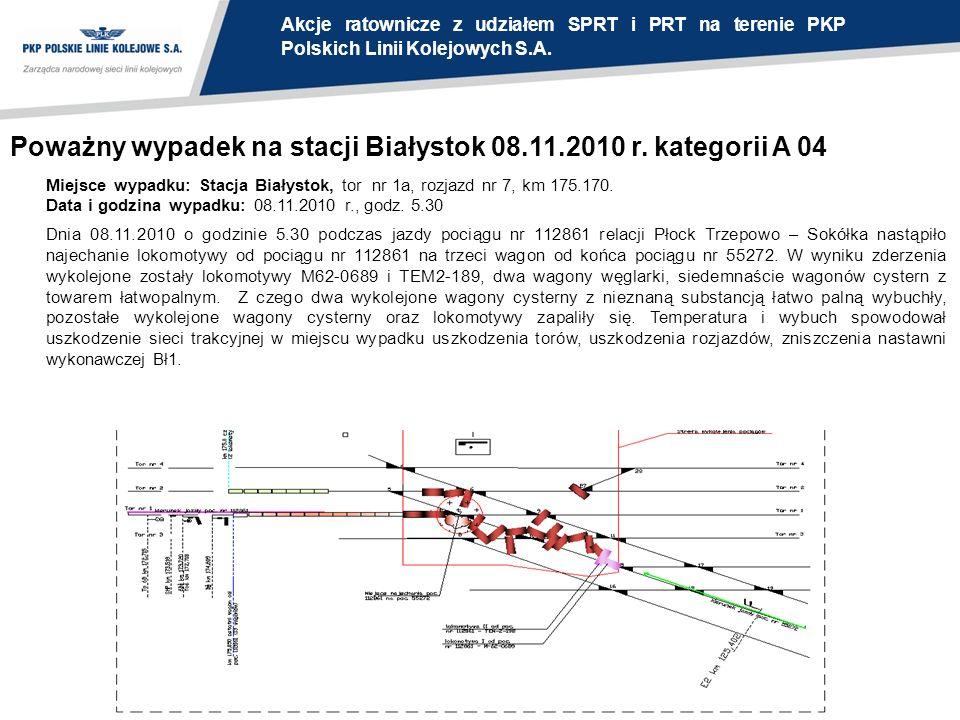 Poważny wypadek na stacji Białystok 08.11.2010 r. kategorii A 04