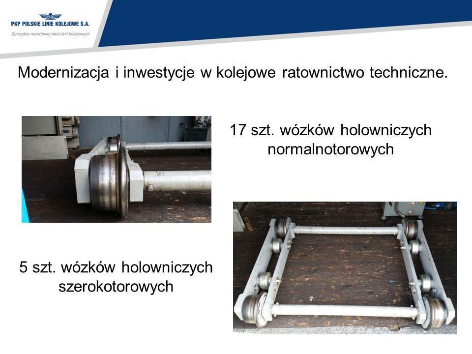 Modernizacja i inwestycje w kolejowe ratownictwo techniczne.