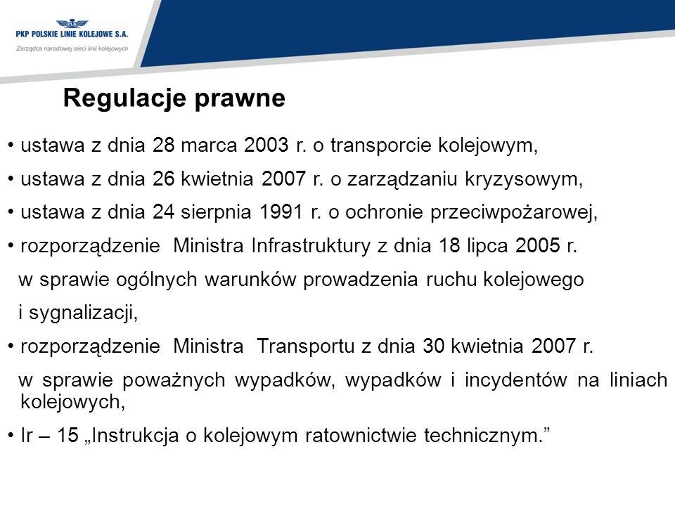Regulacje prawne ustawa z dnia 28 marca 2003 r. o transporcie kolejowym, ustawa z dnia 26 kwietnia 2007 r. o zarządzaniu kryzysowym,