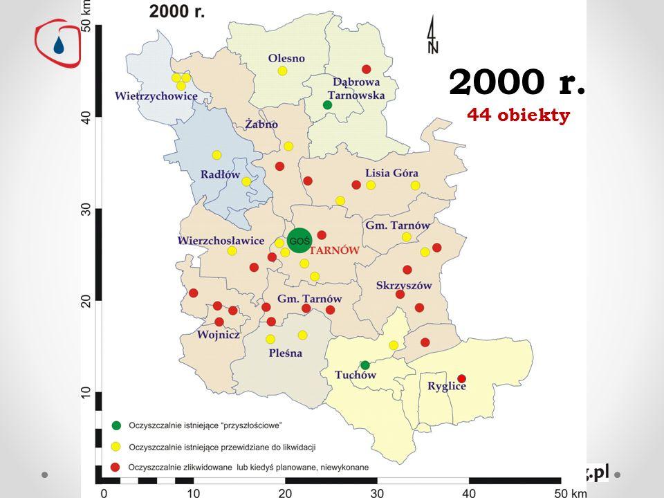 2000 r. 44 obiekty. Woda, ścieki, osady. Problemy i propozycje rozwiązań.