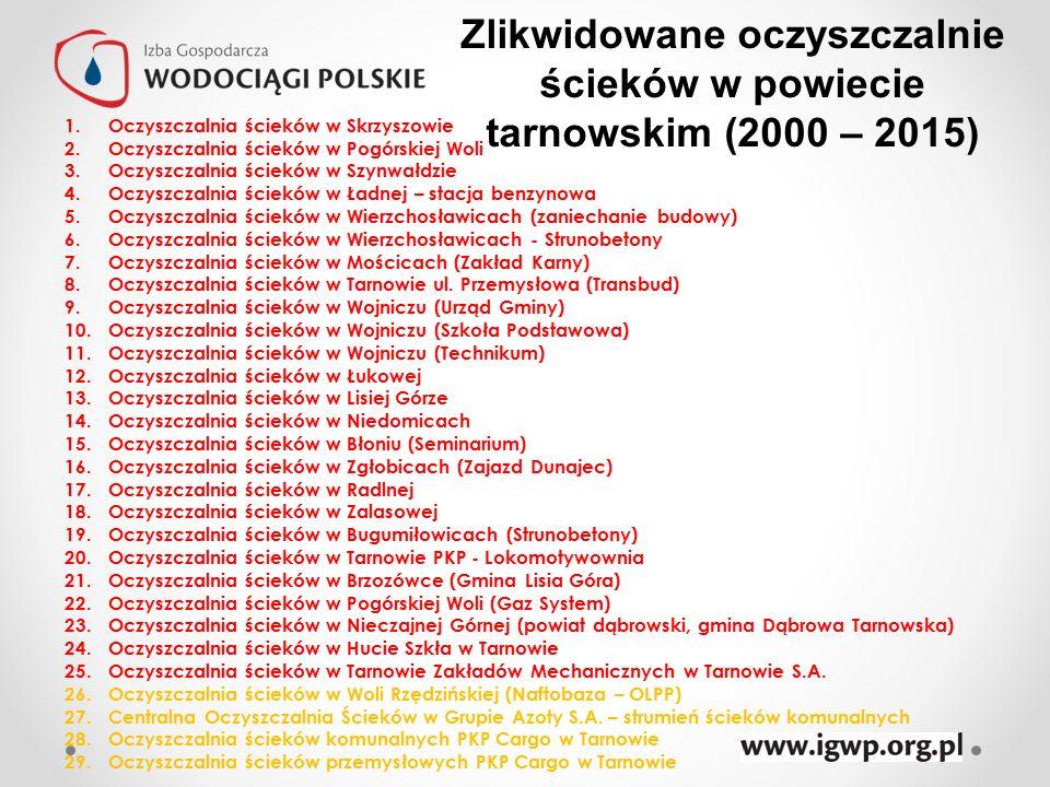 Zlikwidowane oczyszczalnie ścieków w powiecie tarnowskim (2000 – 2015)