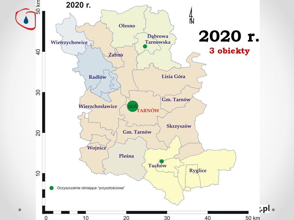 2020 r. 3 obiekty. Woda, ścieki, osady. Problemy i propozycje rozwiązań.