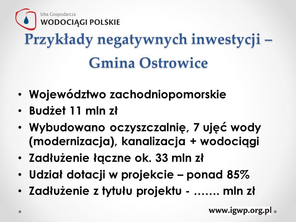 Przykłady negatywnych inwestycji – Gmina Ostrowice