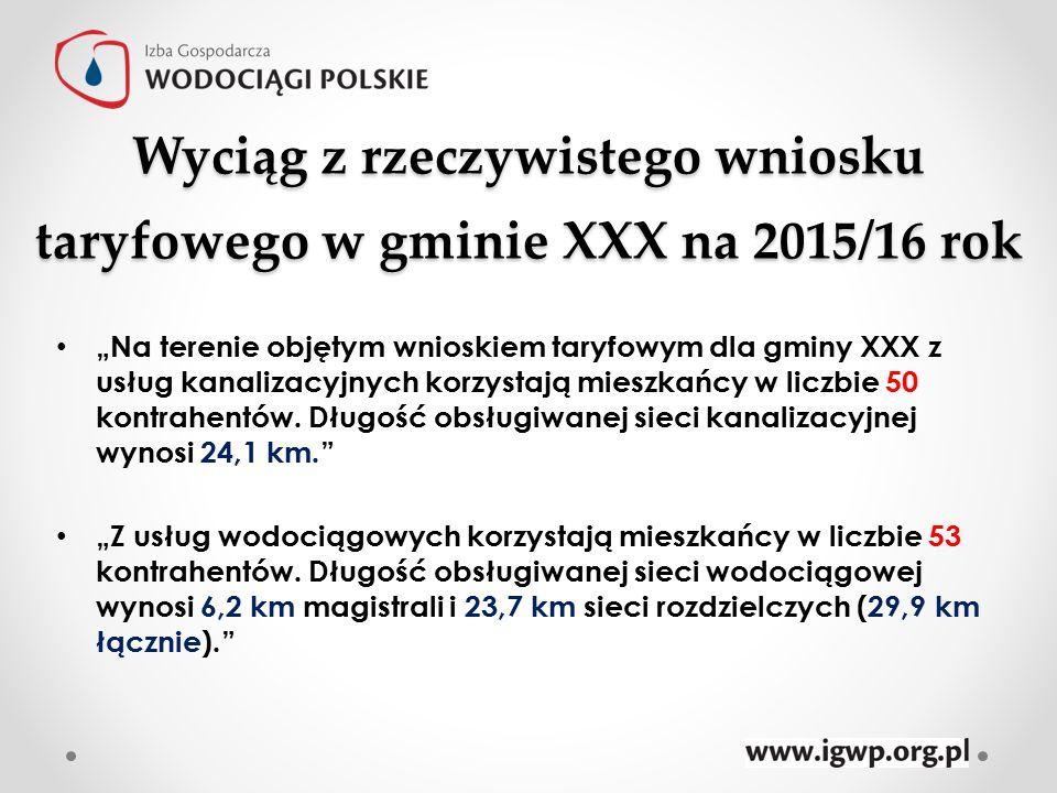 Wyciąg z rzeczywistego wniosku taryfowego w gminie XXX na 2015/16 rok