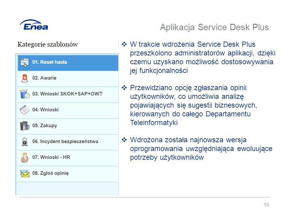 Aplikacja Service Desk Plus