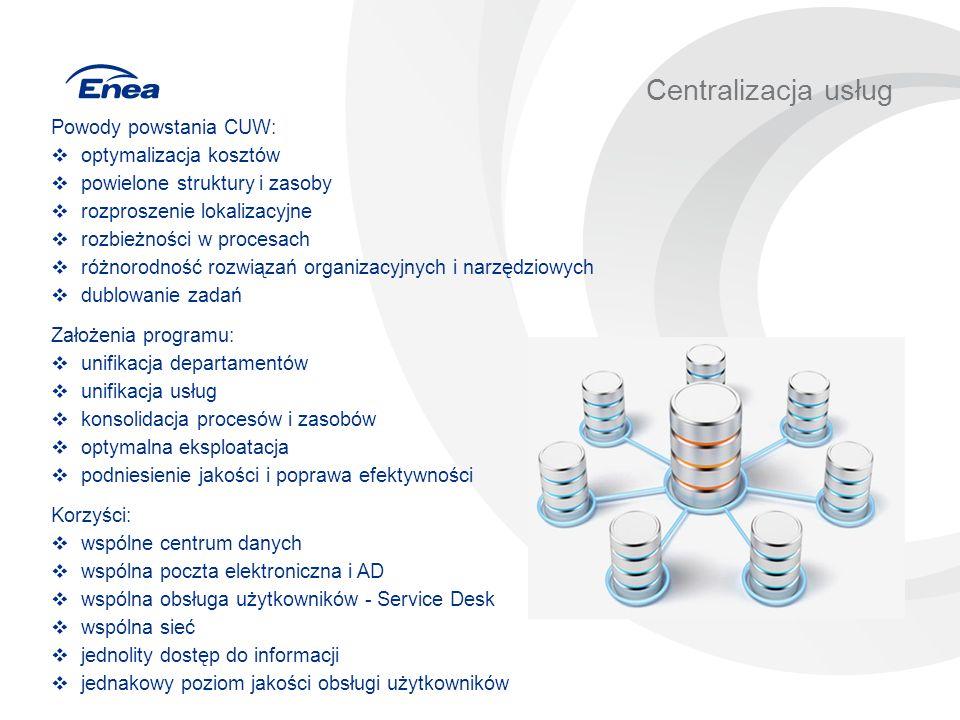 Centralizacja usług Powody powstania CUW: optymalizacja kosztów