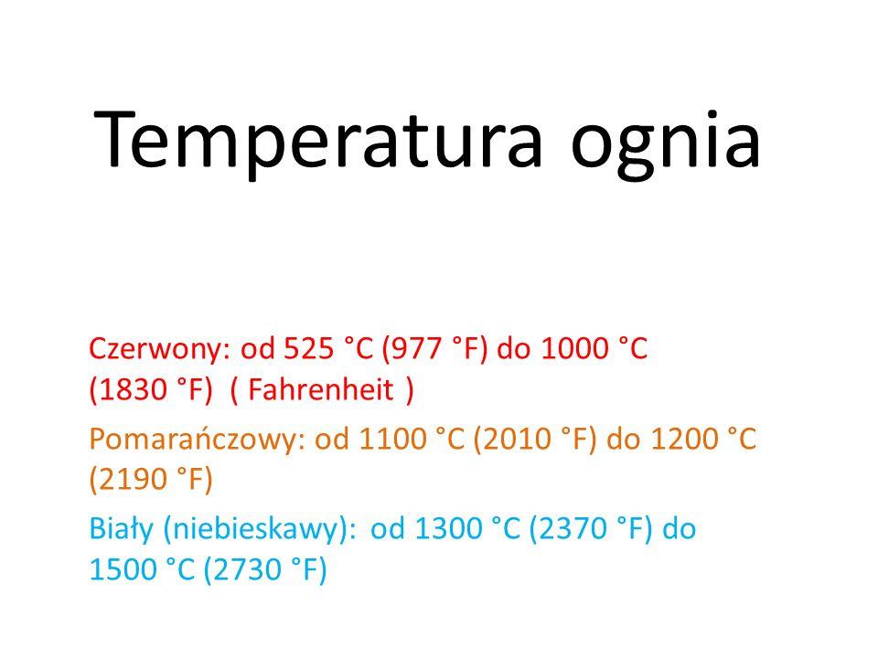 Temperatura ognia Czerwony: od 525 °C (977 °F) do 1000 °C (1830 °F) ( Fahrenheit ) Pomarańczowy: od 1100 °C (2010 °F) do 1200 °C (2190 °F)