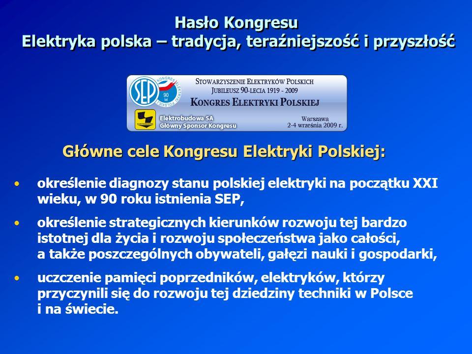 Główne cele Kongresu Elektryki Polskiej: