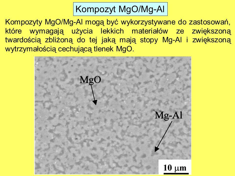 Kompozyt MgO/Mg-Al
