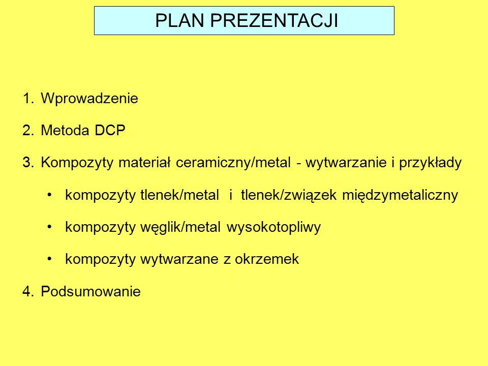 PLAN PREZENTACJI Wprowadzenie Metoda DCP