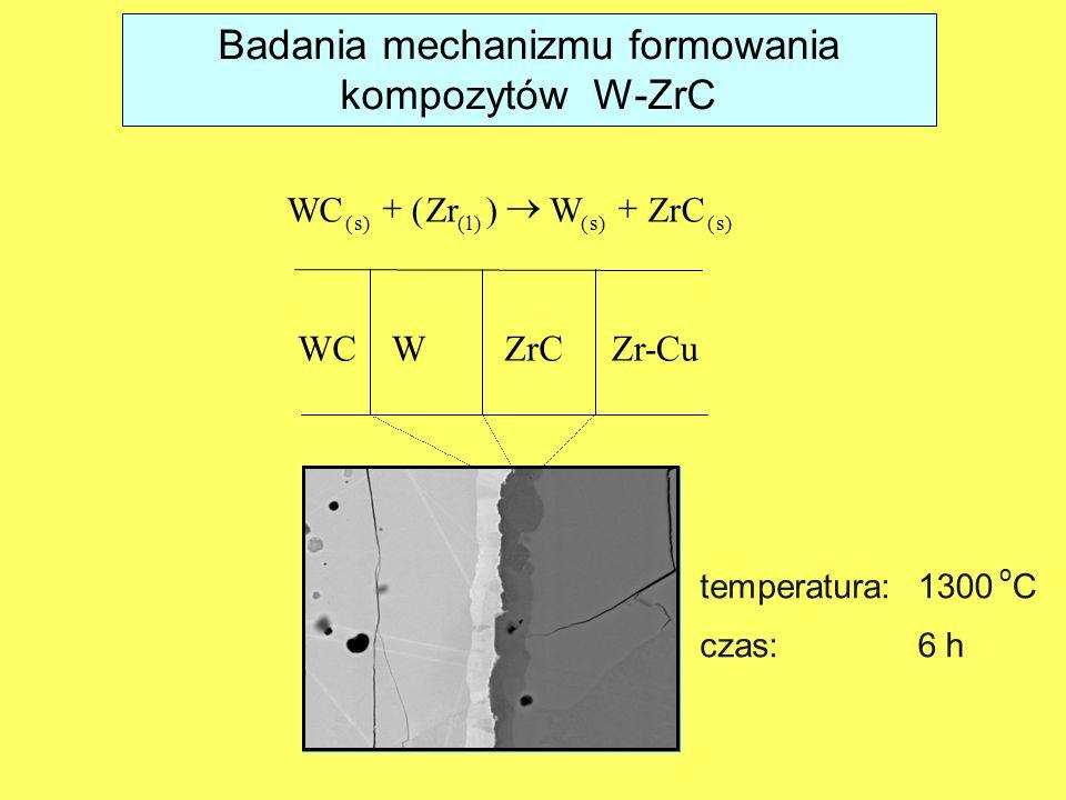 Badania mechanizmu formowania kompozytów W-ZrC