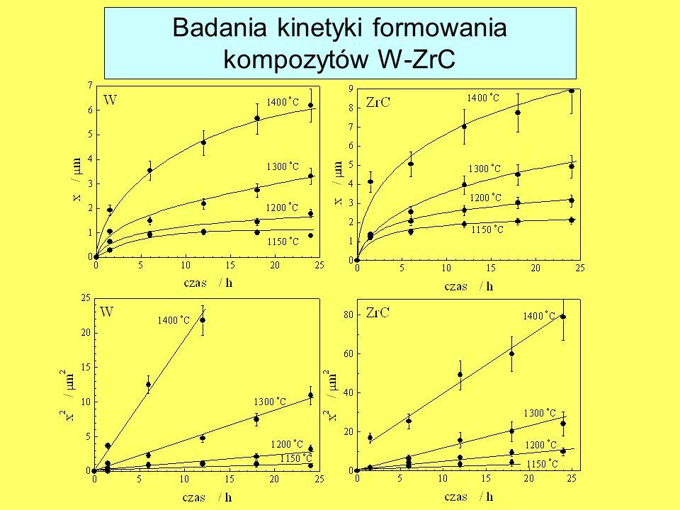 Badania kinetyki formowania