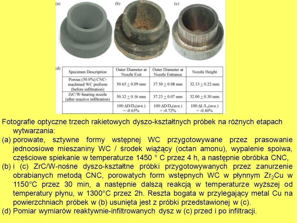 Fotografie optyczne trzech rakietowych dyszo-kształtnych próbek na różnych etapach wytwarzania: