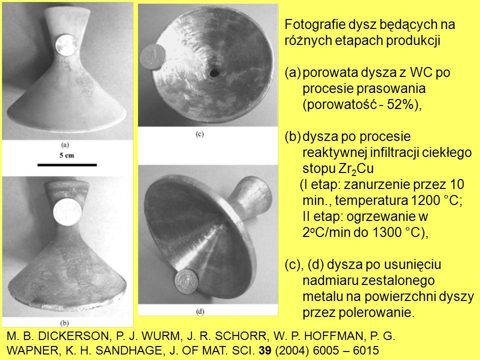 Fotografie dysz będących na różnych etapach produkcji