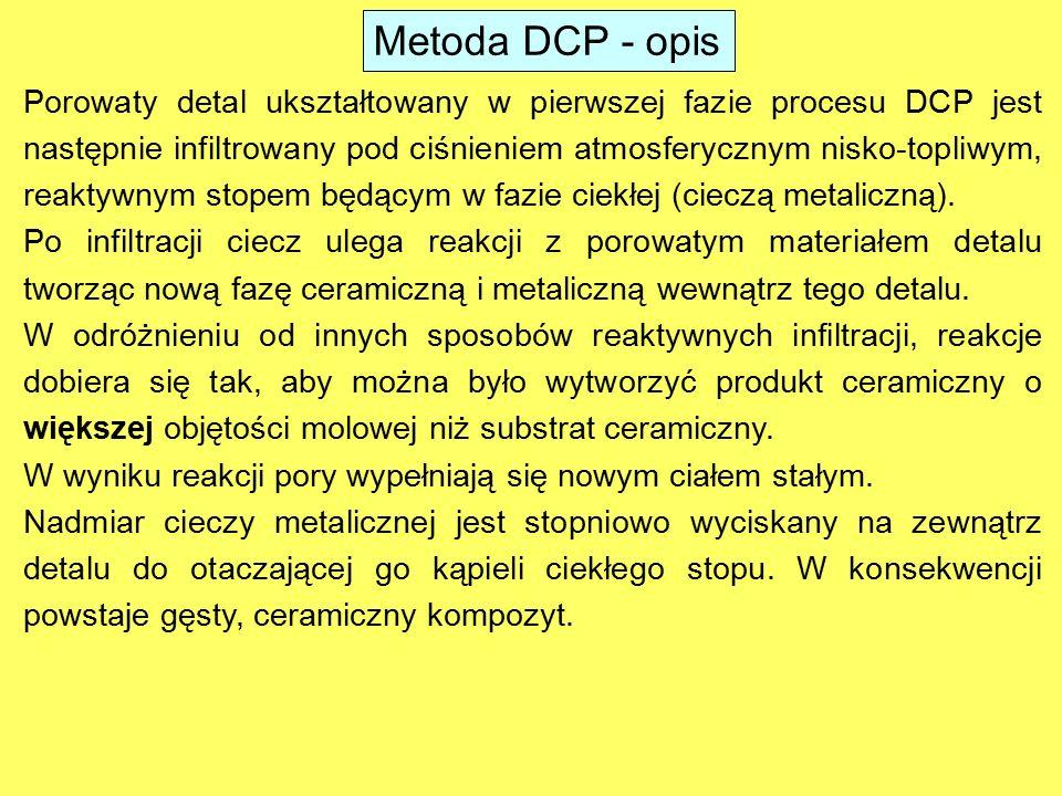 Metoda DCP - opis