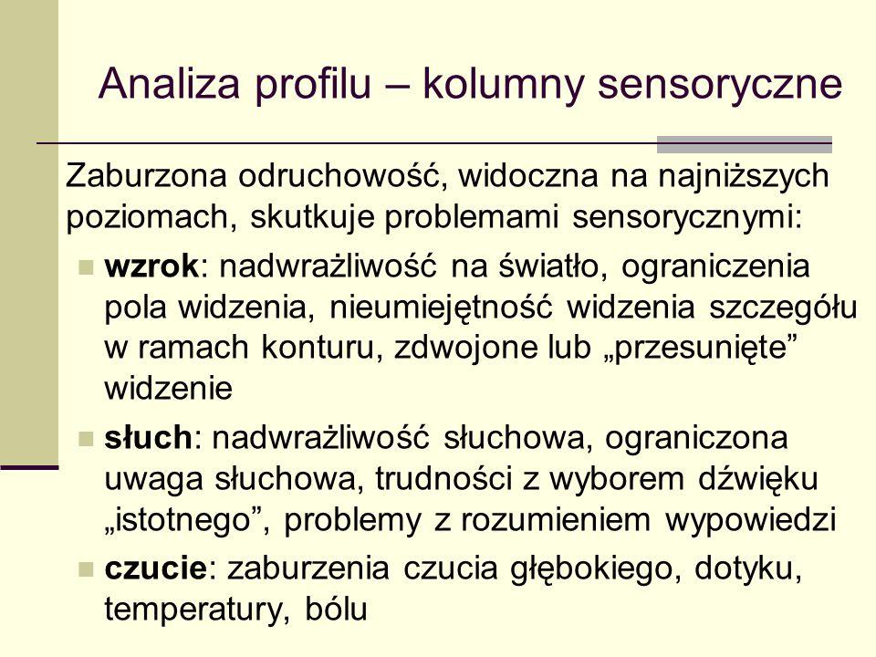 Analiza profilu – kolumny sensoryczne