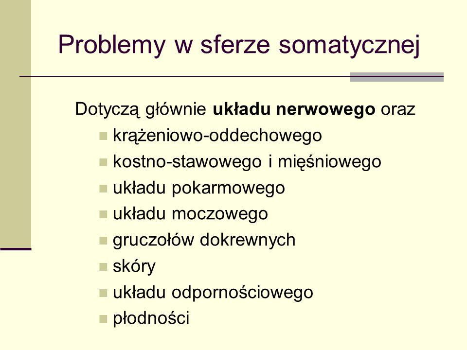 Problemy w sferze somatycznej