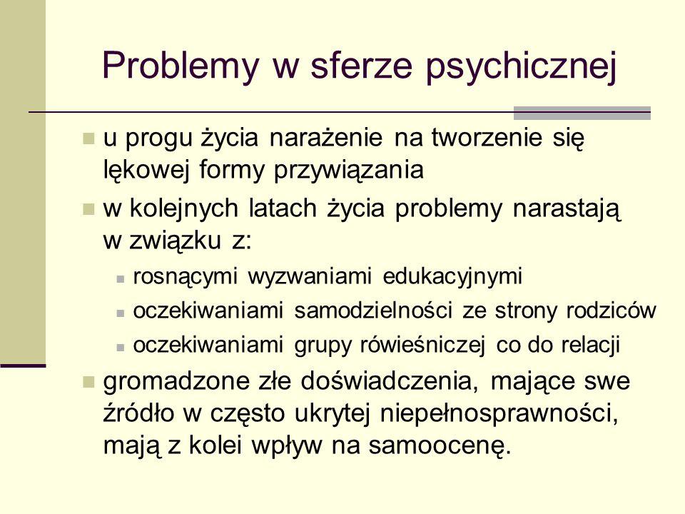 Problemy w sferze psychicznej