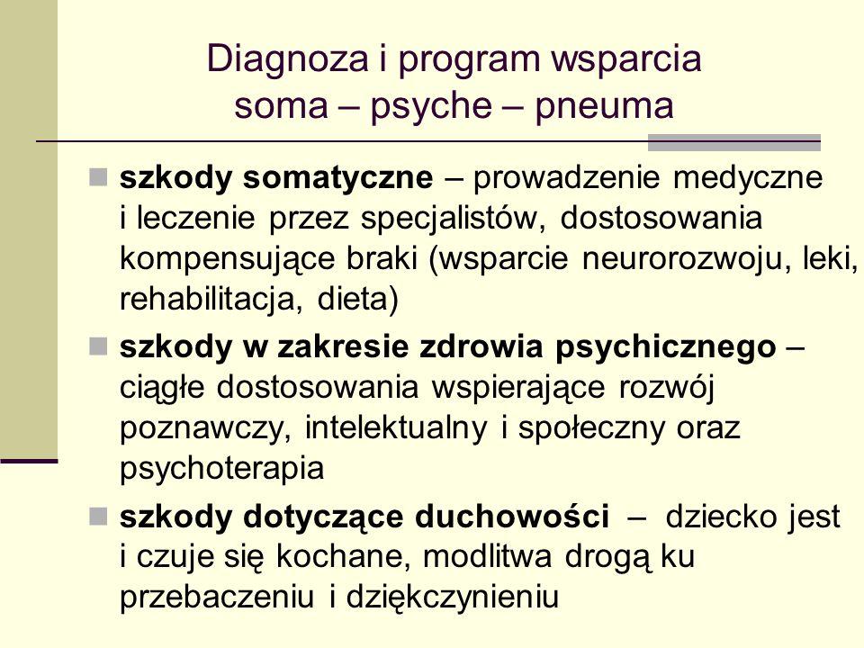 Diagnoza i program wsparcia soma – psyche – pneuma