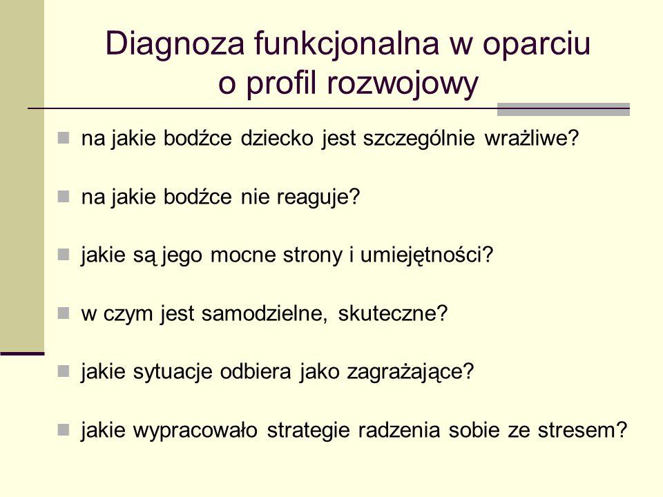Diagnoza funkcjonalna w oparciu o profil rozwojowy