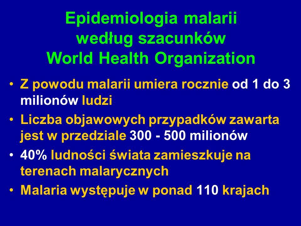 Epidemiologia malarii według szacunków World Health Organization