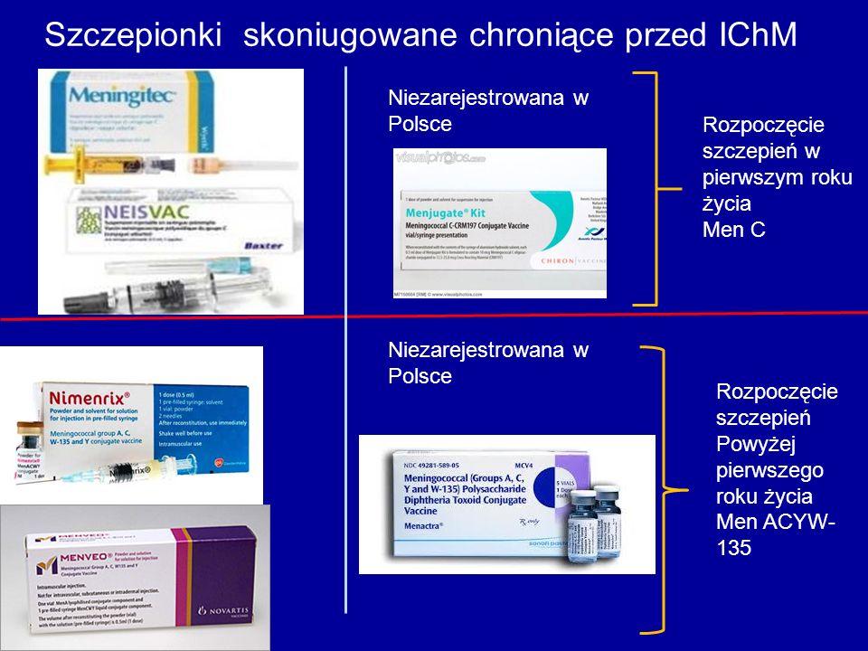 Szczepionki skoniugowane chroniące przed IChM