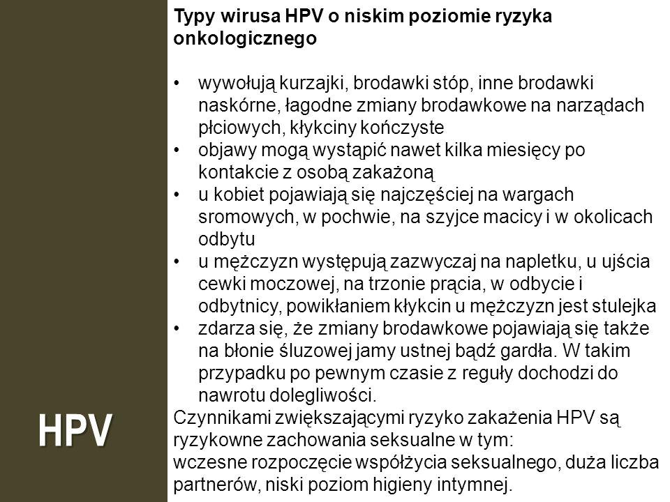 HPV Typy wirusa HPV o niskim poziomie ryzyka onkologicznego