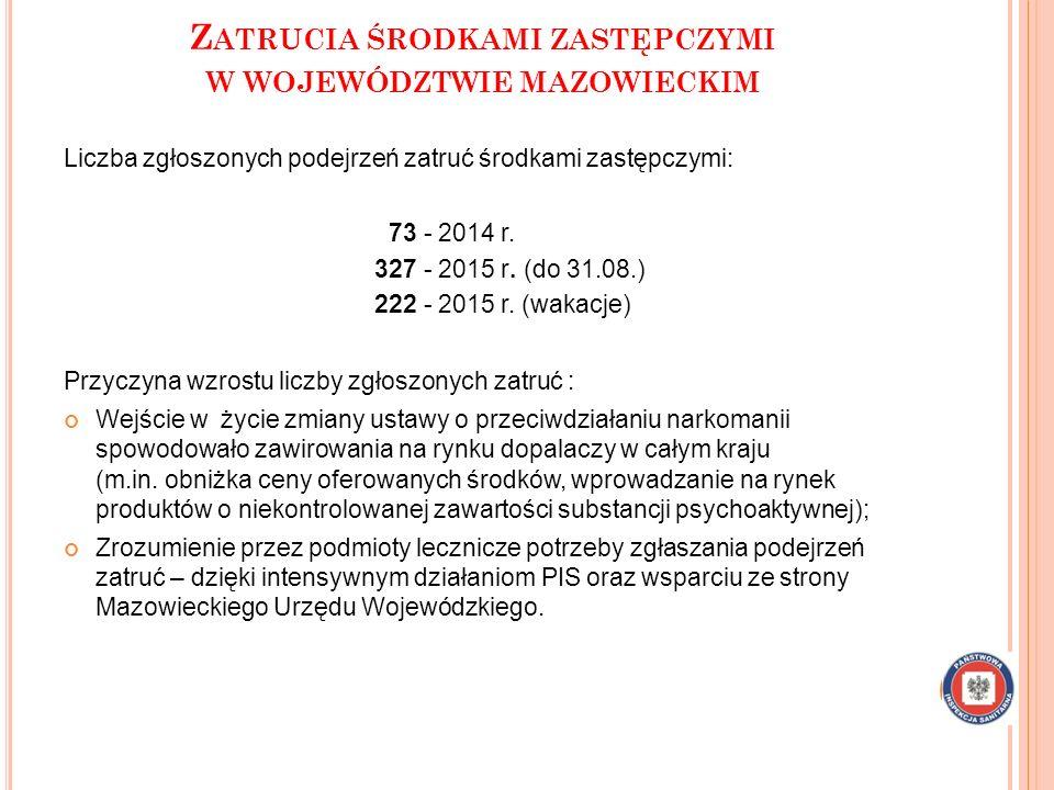 Zatrucia środkami zastępczymi w województwie mazowieckim