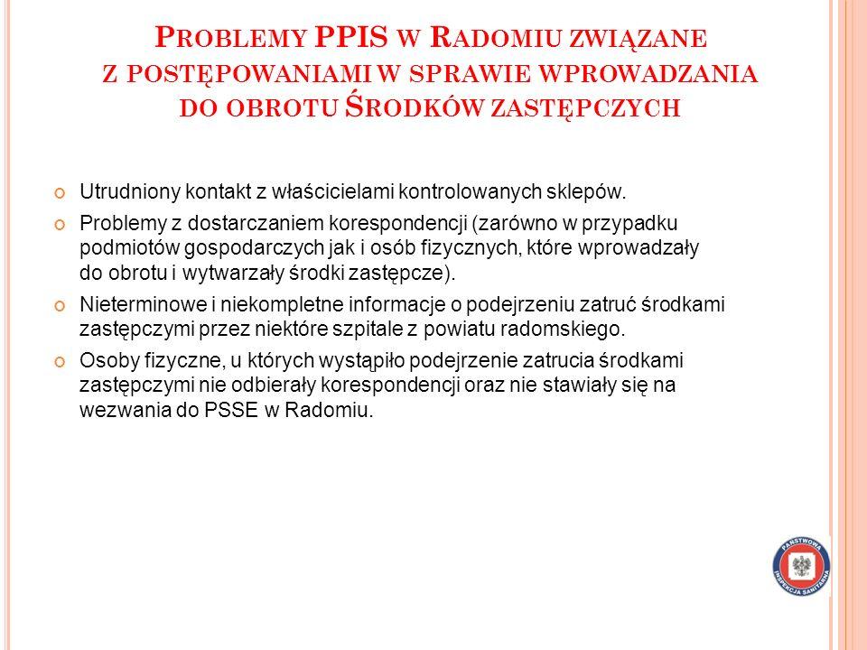 Problemy PPIS w Radomiu związane z postępowaniami w sprawie wprowadzania do obrotu Środków zastępczych