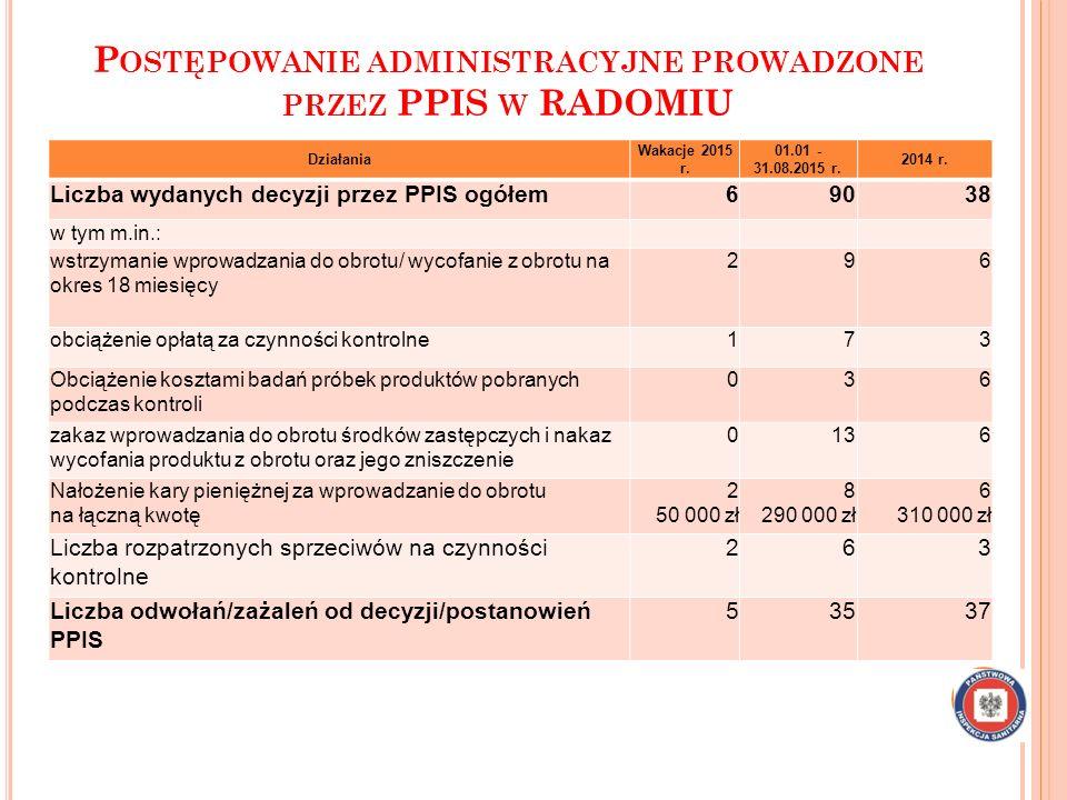 Postępowanie administracyjne prowadzone przez PPIS w RADOMIU