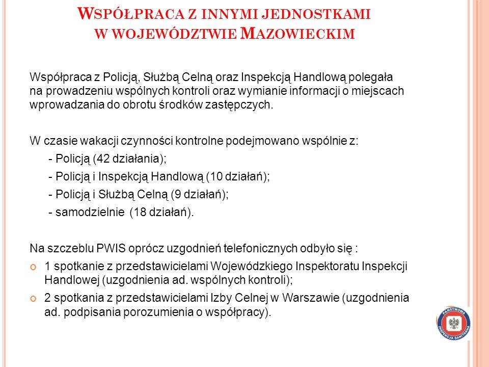 Współpraca z innymi jednostkami w województwie Mazowieckim