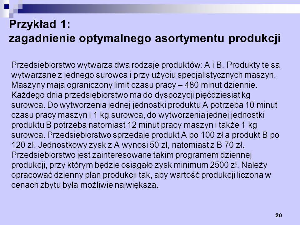 Przykład 1: zagadnienie optymalnego asortymentu produkcji
