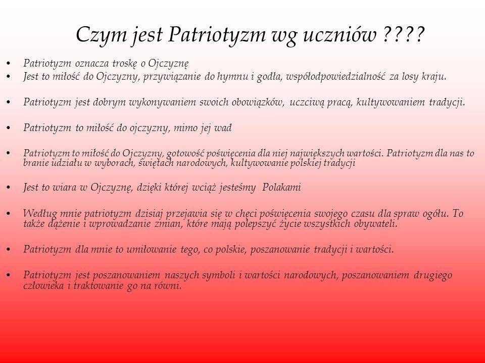 Czym jest Patriotyzm wg uczniów