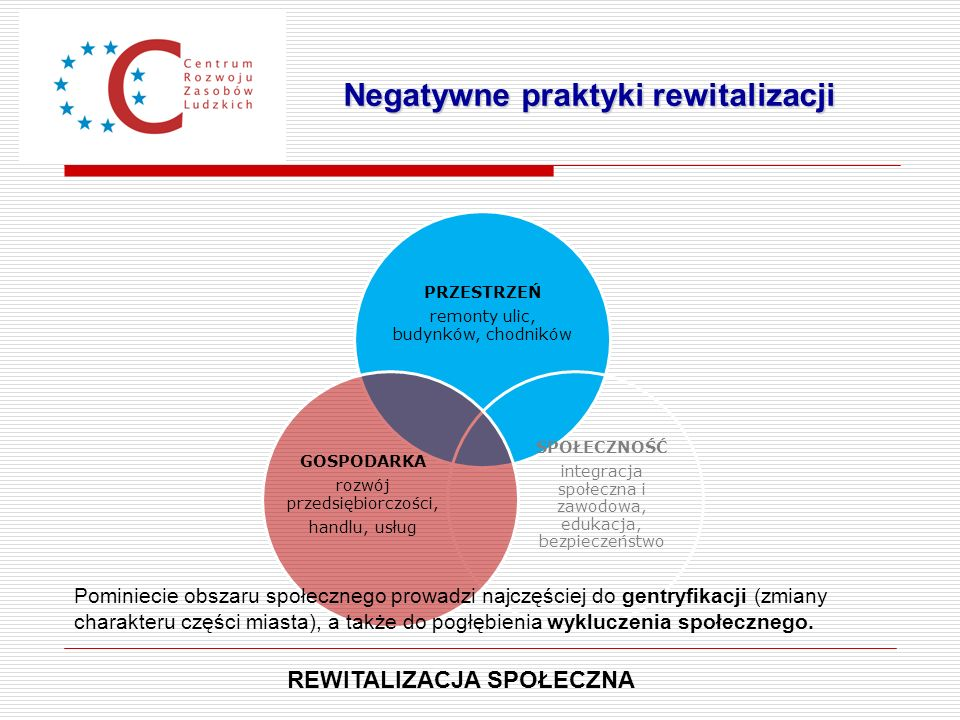 Negatywne praktyki rewitalizacji