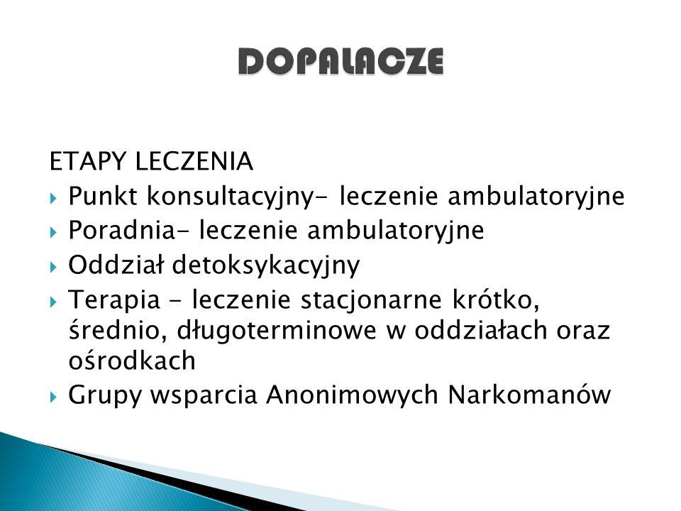 DOPALACZE ETAPY LECZENIA Punkt konsultacyjny- leczenie ambulatoryjne
