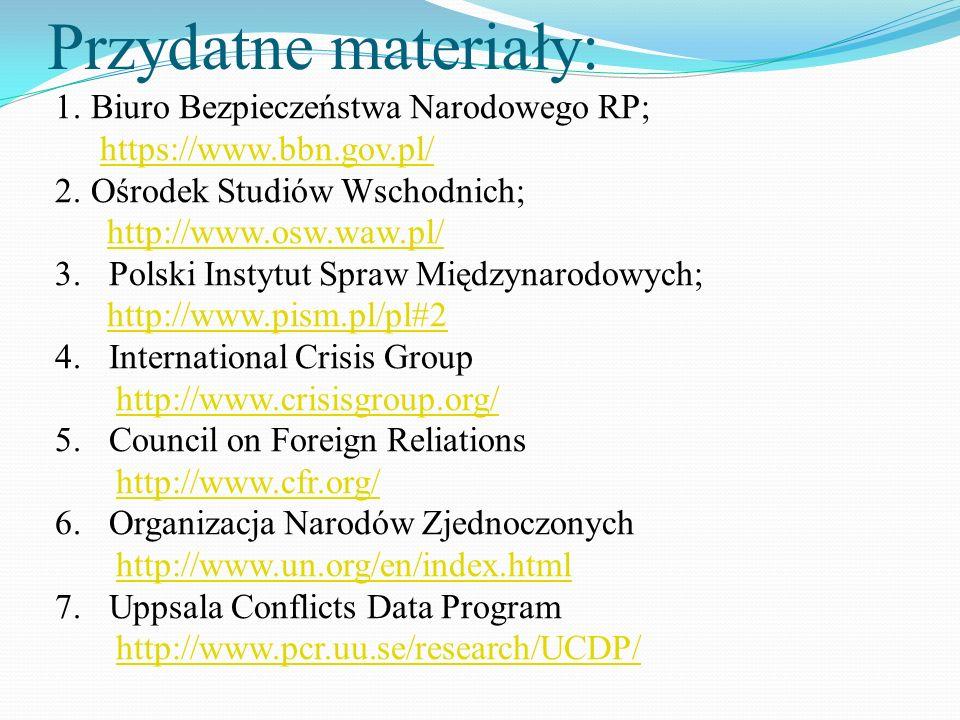 Przydatne materiały: Biuro Bezpieczeństwa Narodowego RP; https://www.bbn.gov.pl/ Ośrodek Studiów Wschodnich;