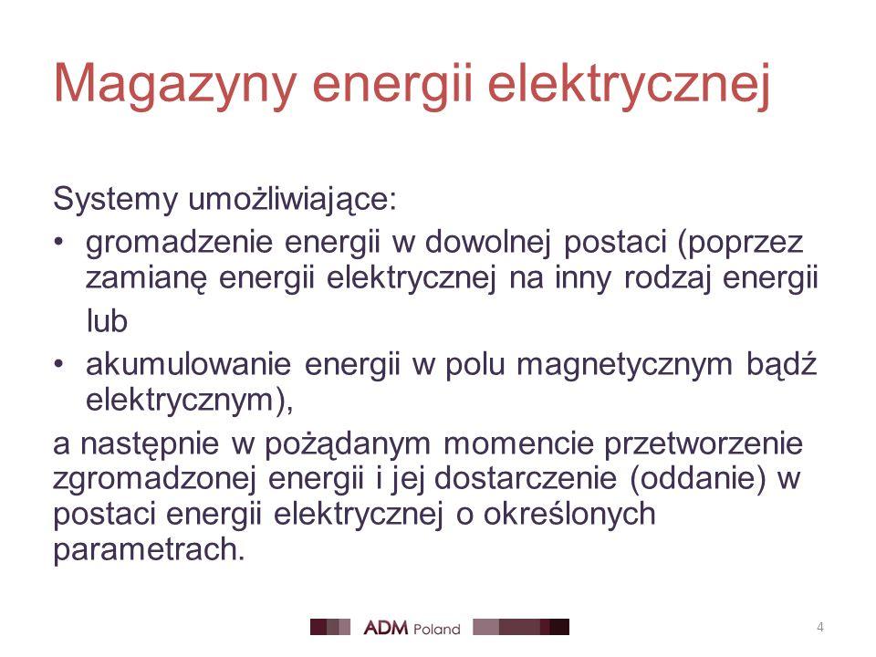 Magazyny energii elektrycznej