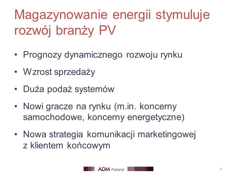 Magazynowanie energii stymuluje rozwój branży PV