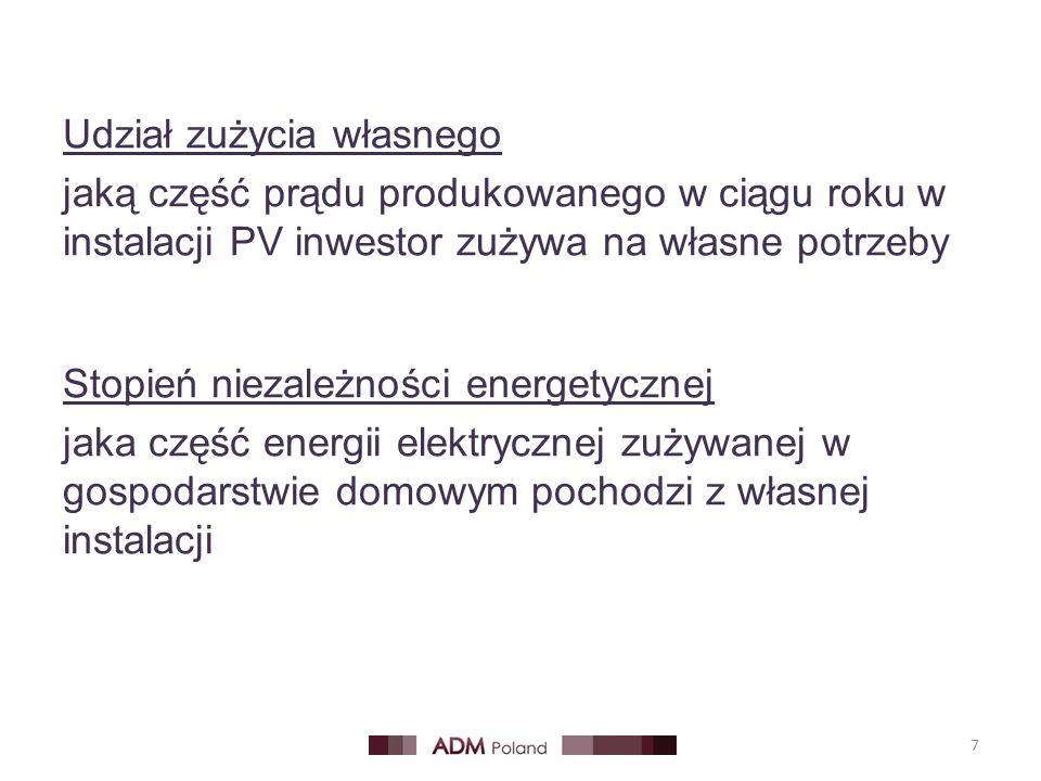 Udział zużycia własnego jaką część prądu produkowanego w ciągu roku w instalacji PV inwestor zużywa na własne potrzeby Stopień niezależności energetycznej jaka część energii elektrycznej zużywanej w gospodarstwie domowym pochodzi z własnej instalacji