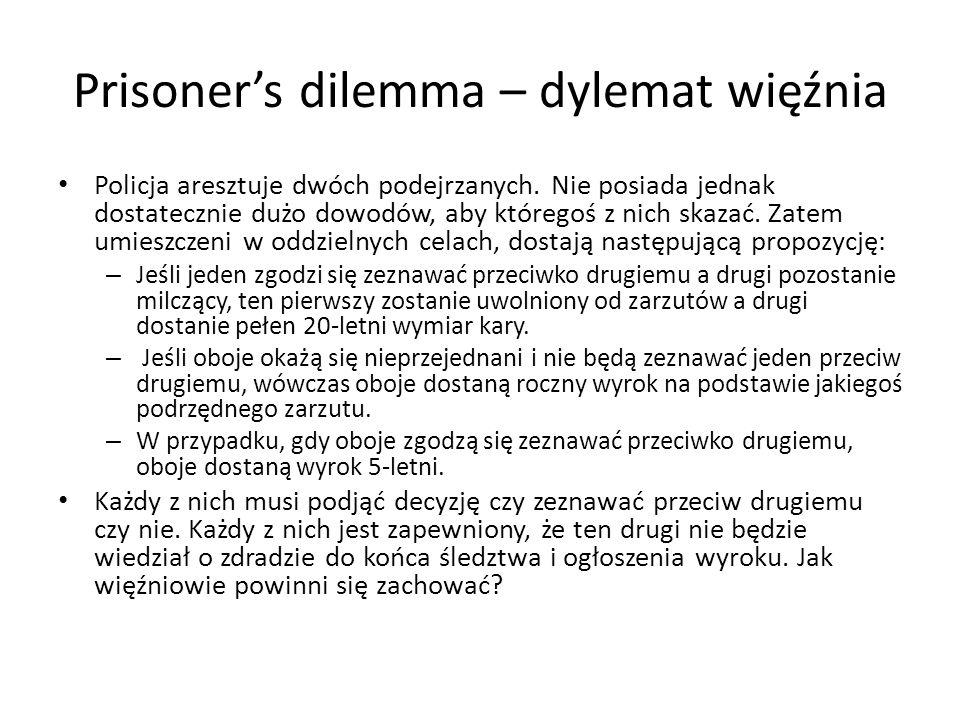 Prisoner's dilemma – dylemat więźnia