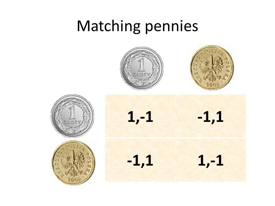 Matching pennies 1,-1 -1,1