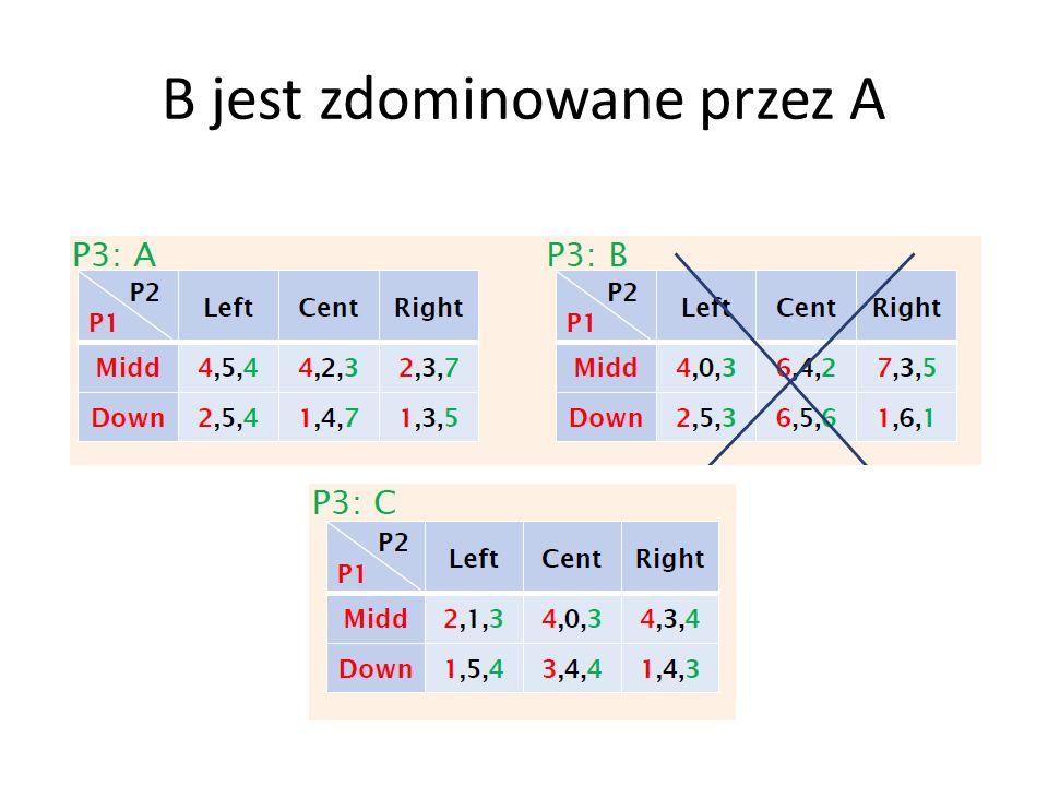 B jest zdominowane przez A