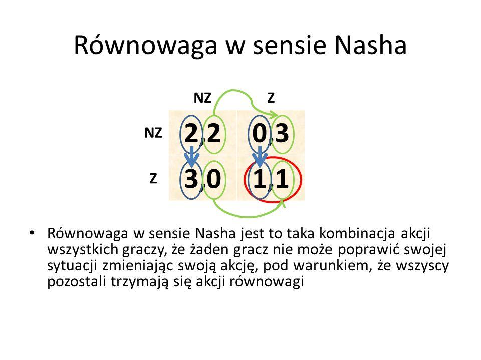 Równowaga w sensie Nasha