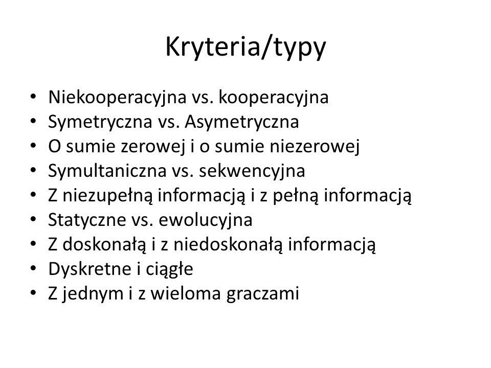 Kryteria/typy Niekooperacyjna vs. kooperacyjna