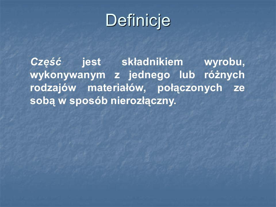 Definicje Część jest składnikiem wyrobu, wykonywanym z jednego lub różnych rodzajów materiałów, połączonych ze sobą w sposób nierozłączny.