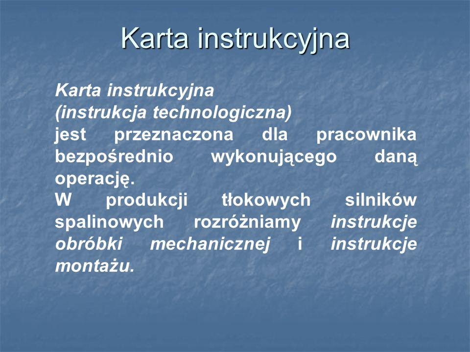 Karta instrukcyjna Karta instrukcyjna (instrukcja technologiczna)