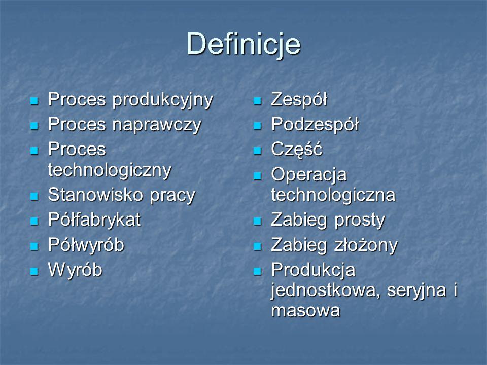 Definicje Proces produkcyjny Proces naprawczy Proces technologiczny