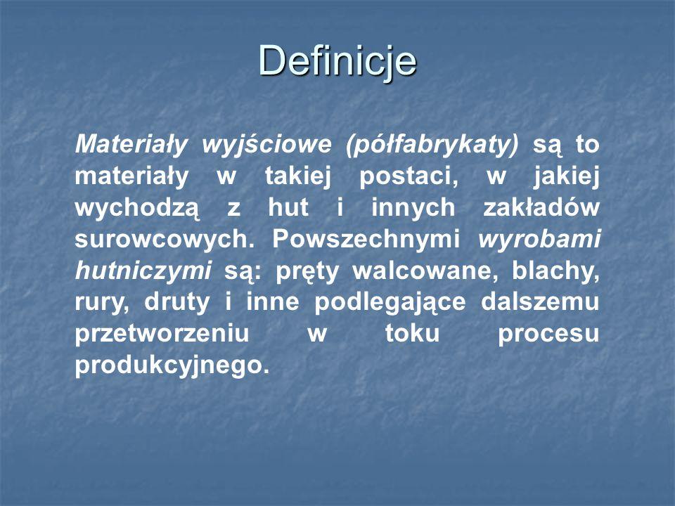 Definicje